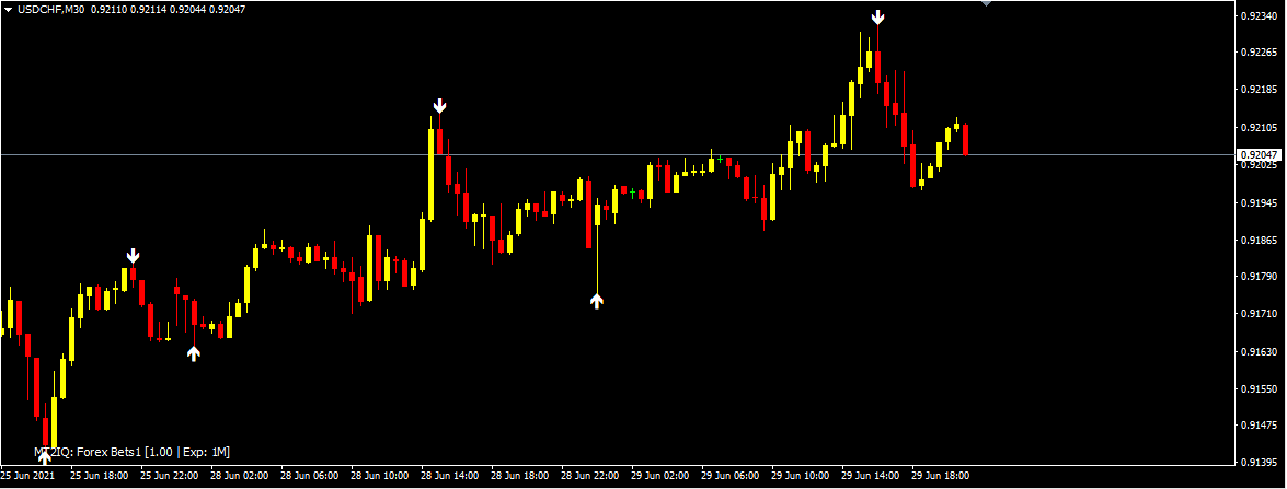 Forex Tips 1